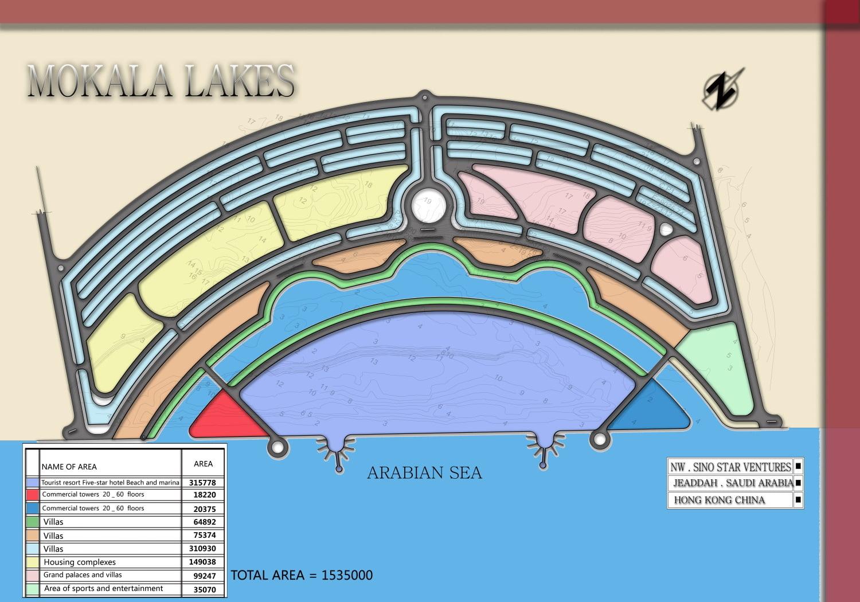 مخطط بحيرات المكلا في التطوير العمراني
